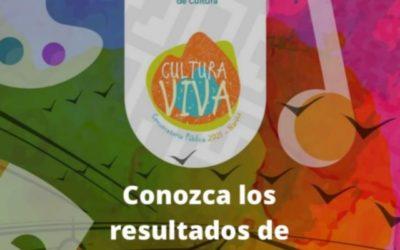 Listos los resultados de la convocatoria pública Mi Nariño Cultura Viva
